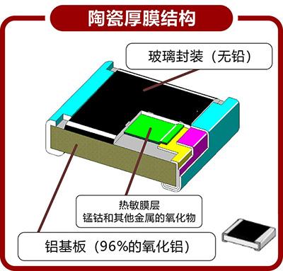 20200109/cdaa5a3564556a0da8d9c1cce170321f.jpg