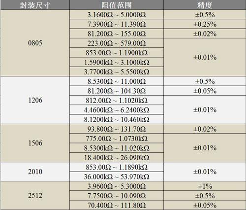 20200114/ddc3ac55b4d081cc2a4511e096bb9cae.jpg